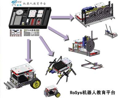 基于流程图的机器人教育平台